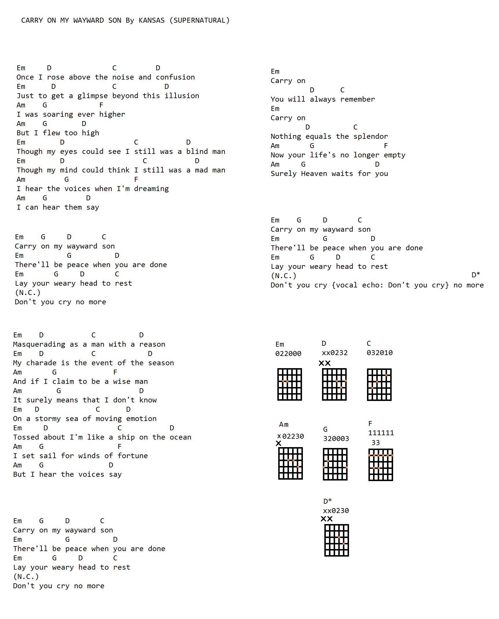 Carry On Wayward Son Guitar Chords Image Collections Basic Guitar